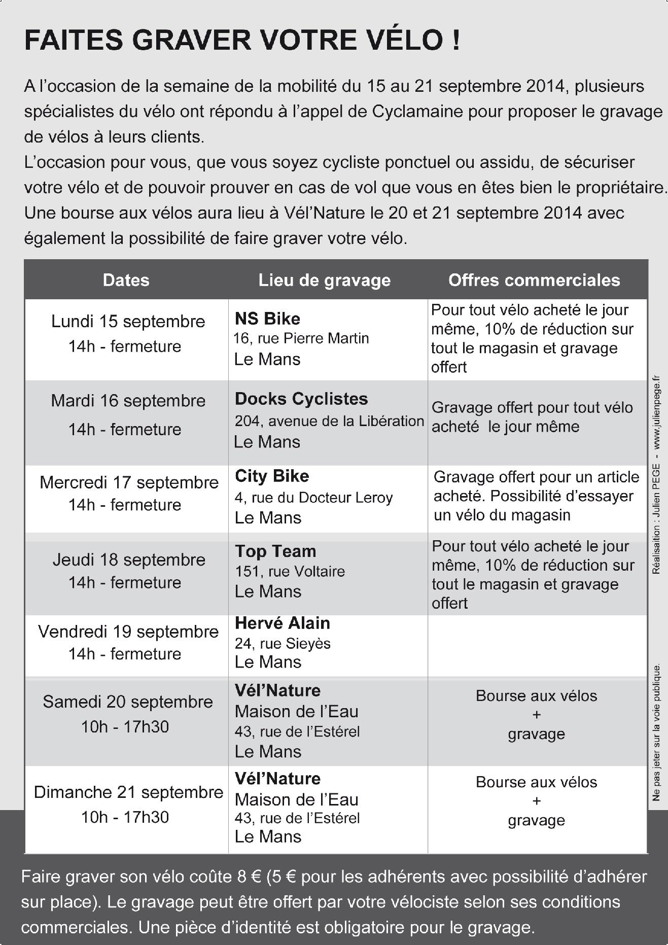 Semaine de la Mobilité 2014 : Gravage et bourse aux vélos